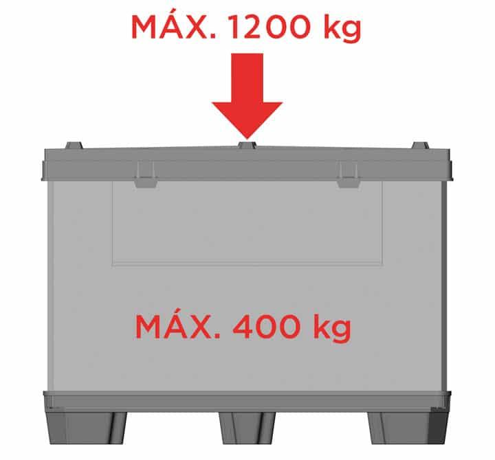 BOX TP CONTENEUR 1208 ou 1210 9PIEDS ou 3 SEMELLES charge maximale   Ribawood