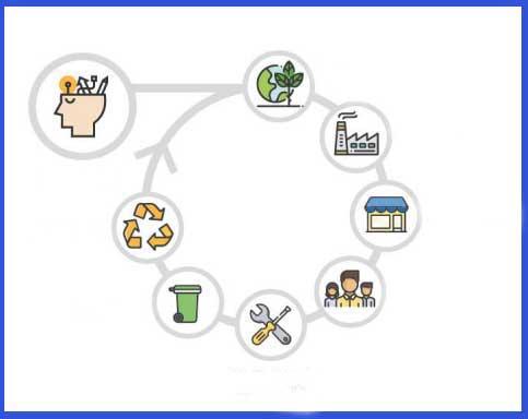 L'économie-circulaire-des-Déchets-aux-Ressources-Ribawood